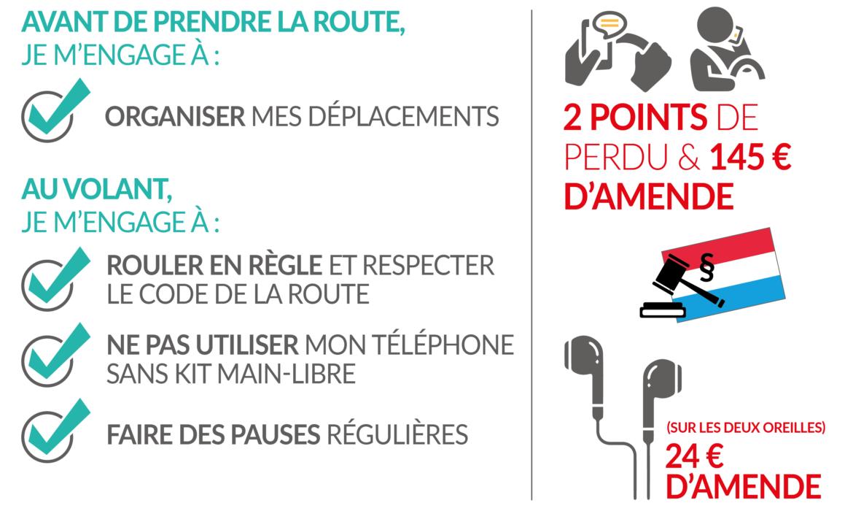Téléphone au volant, danger au tournant